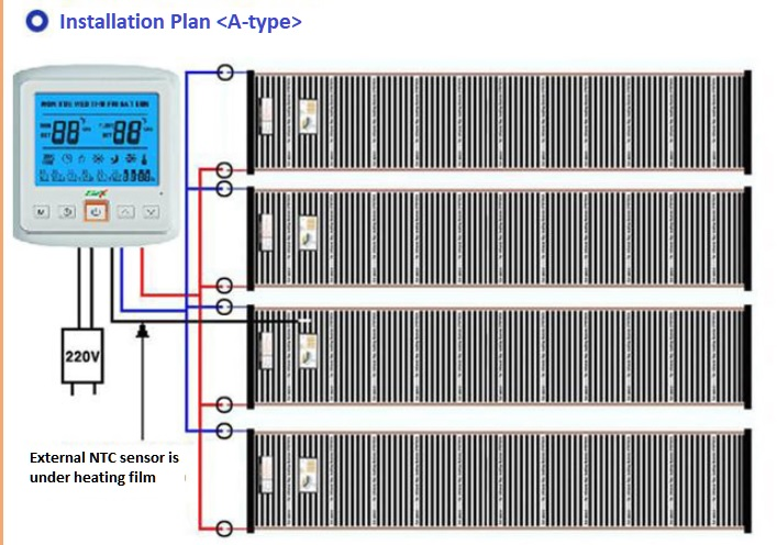 electrical installation plan A